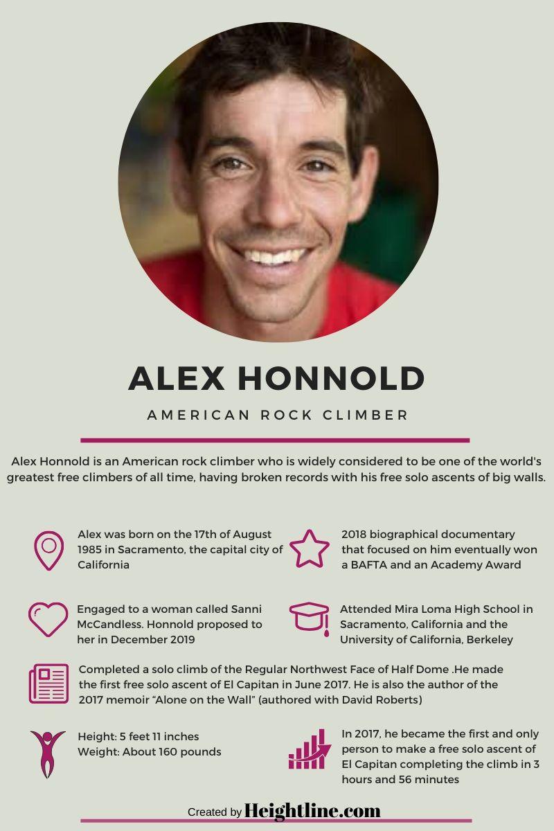 Alex Hannold