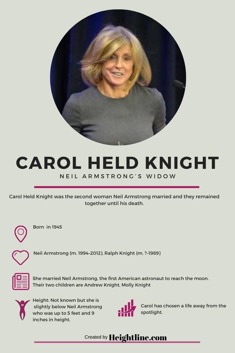 Carol Held Knight's fact sheet