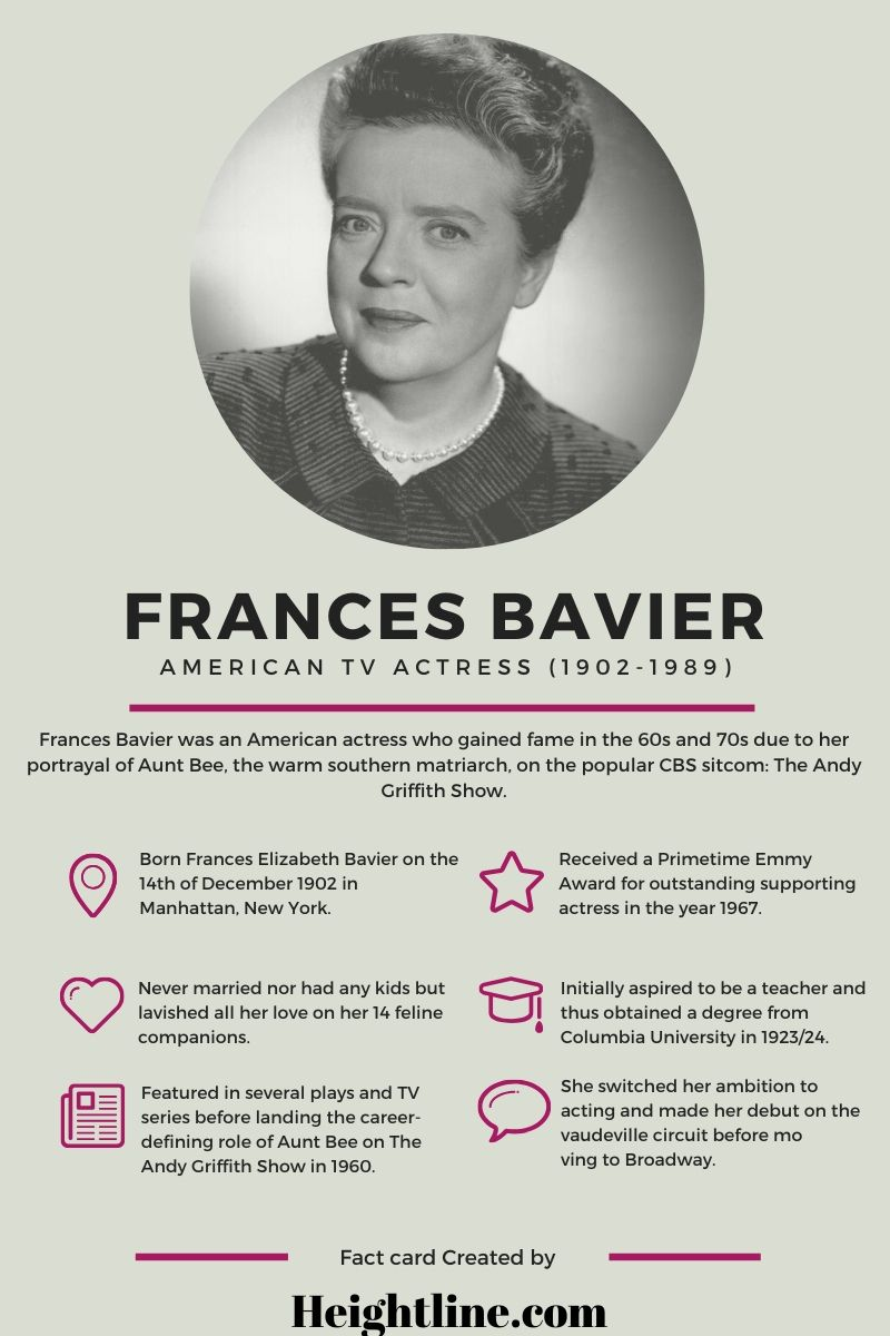 Frances Bavier's Facts