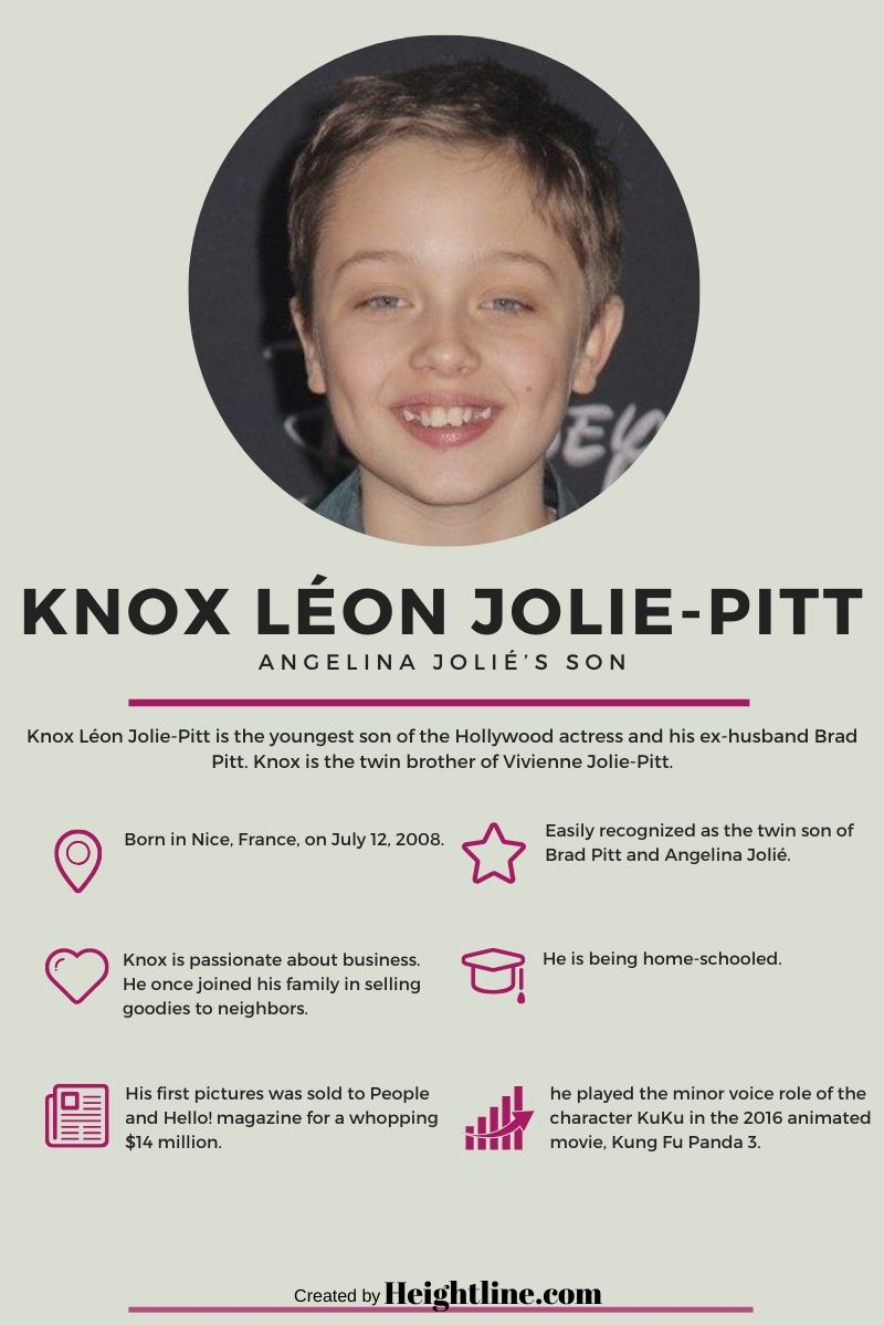 Knox Léon Jolie-Pitt Facts