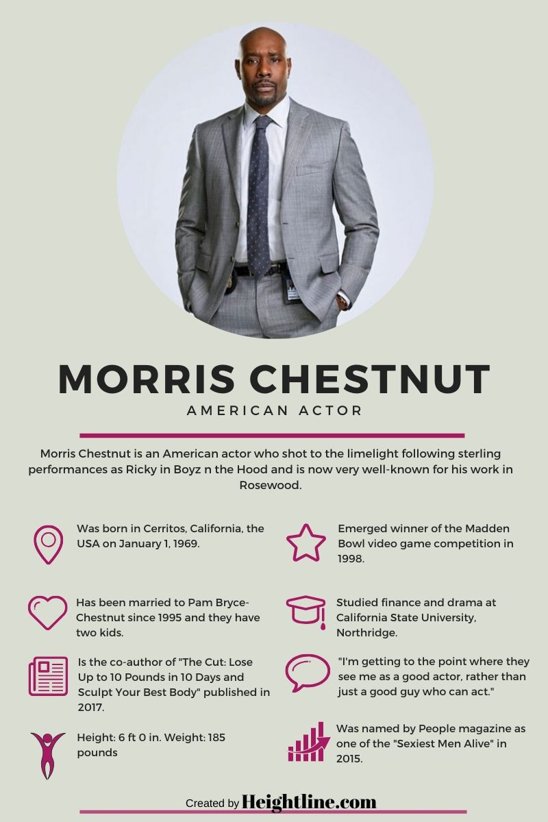 Morris Chestnut's fact sheet