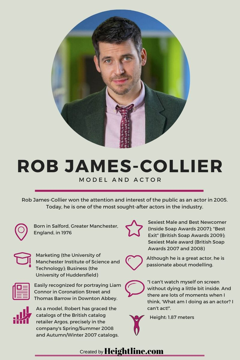 Rob James-Collier Facts