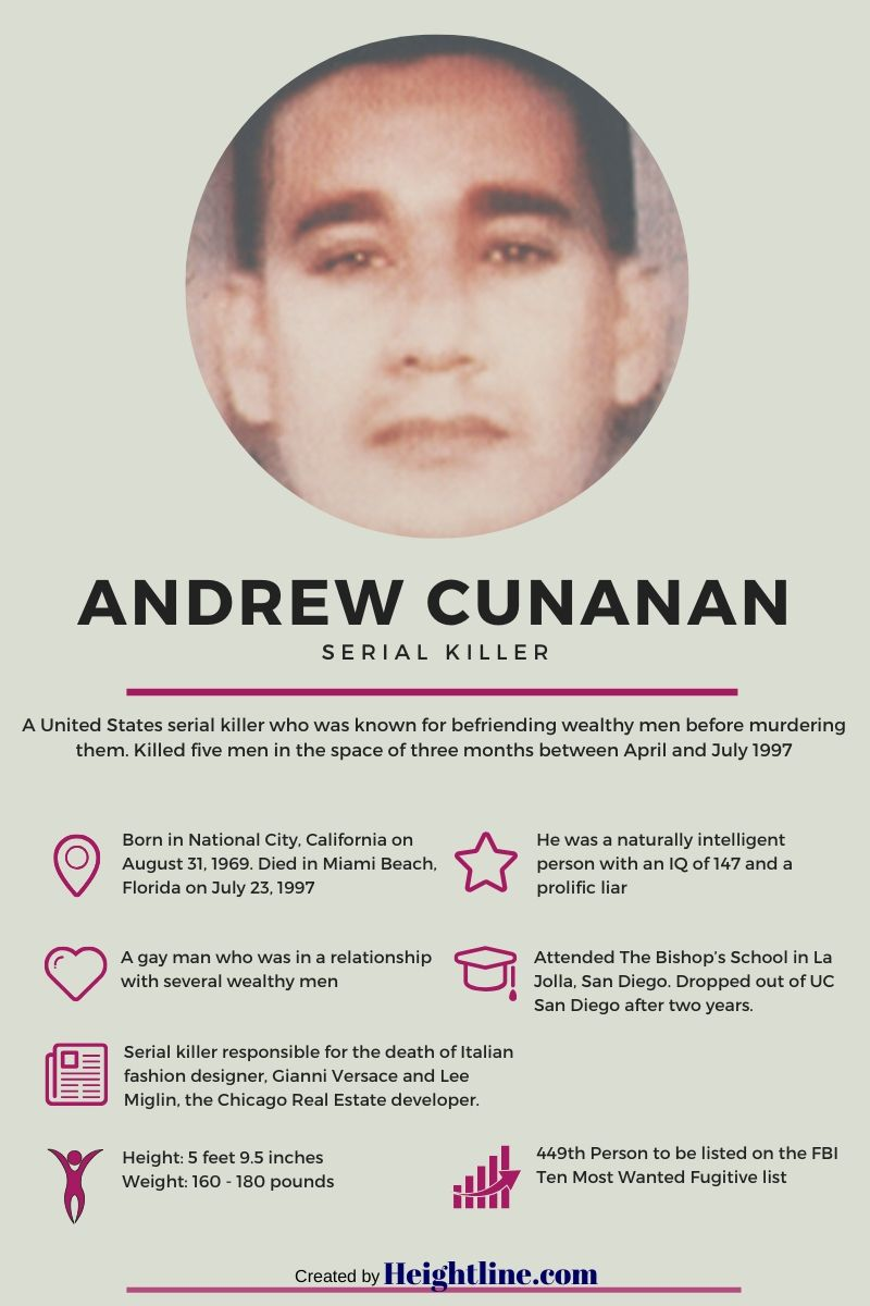 Who was Andrew Cunanan?