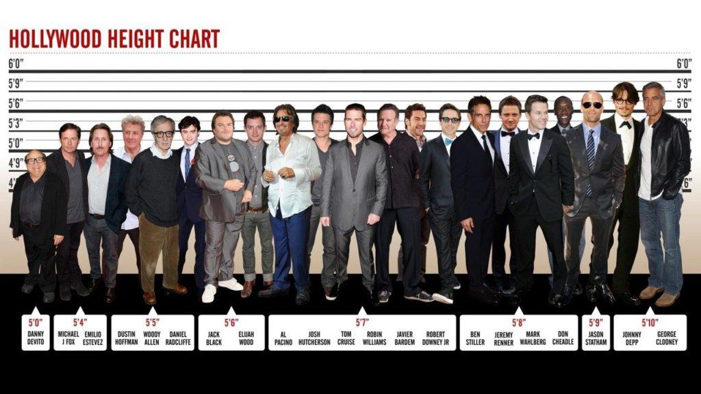 Johnny Depp's height 3