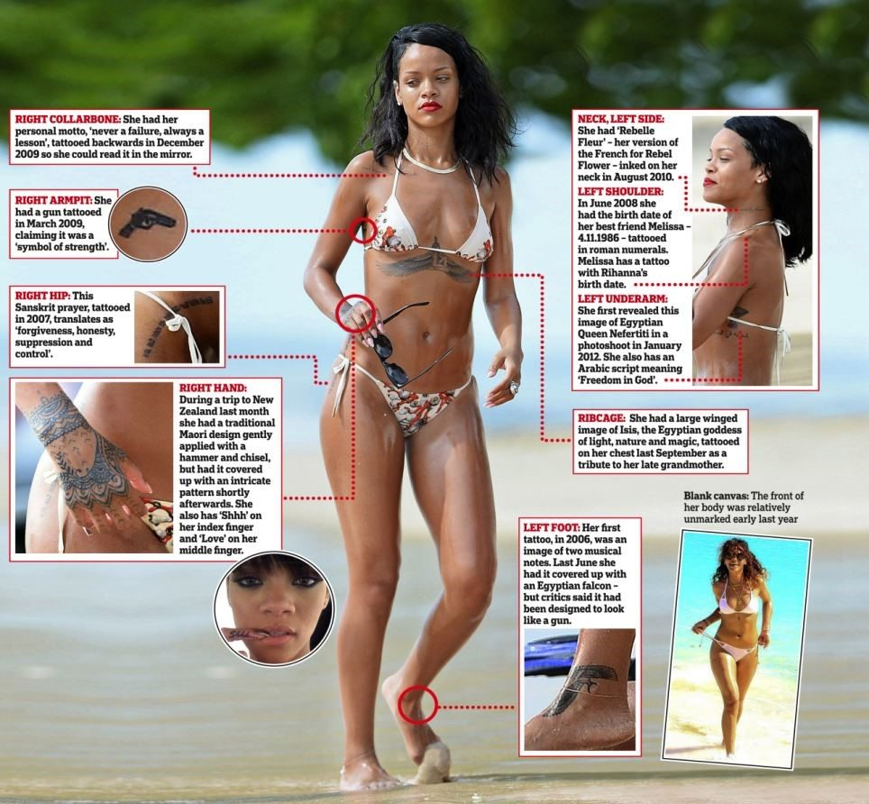 Rihanna's tattoos 2